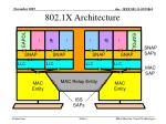 802 1x architecture
