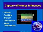 capture efficiency influences