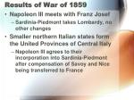 results of war of 1859