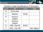 scottish credit qualifications framework
