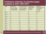 preliminary estimates of potential supply available to gavi 2007 2015