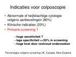 indicaties voor colposcopie