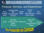 products services and experiences