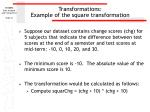 transformations example of the square transformation