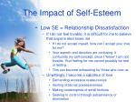 the impact of self esteem16