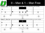 0 man 1 man free
