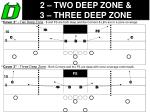 2 two deep zone 3 three deep zone