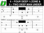 4 four deep zone 5 two deep man under