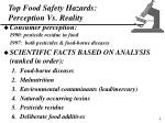 top food safety hazards perception vs reality