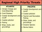 regional high priority threats