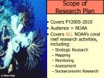 scope of research plan