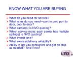 know what you are buying