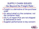 supply chain issues go beyond the freight rate