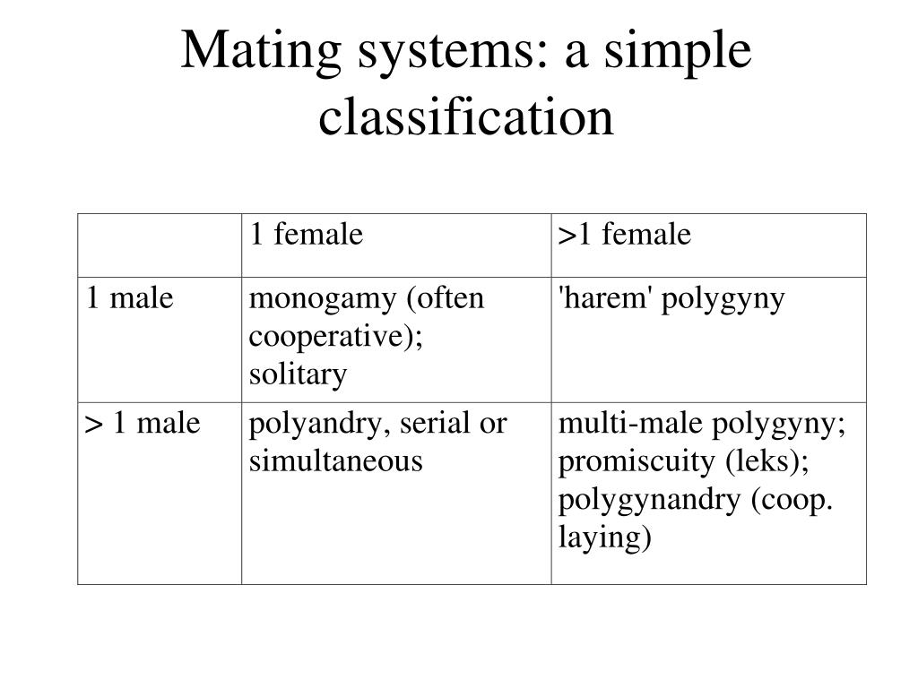 mating systems a simple classification l.