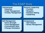 the esap skills