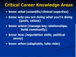critical career knowledge areas