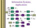 information systems applications