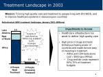 treatment landscape in 2003
