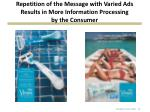 repetition of the message with varied ads results in more information processing by the consumer