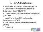 dtra cb activities