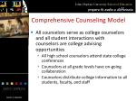comprehensive counseling model