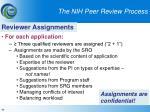 the nih peer review process11