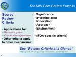 the nih peer review process16