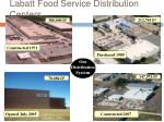 labatt food service distribution centers