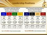 leadership positions5