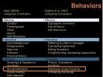 behaviors48