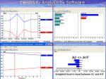 sensitivity analysis by software
