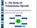 4 the route of transmission spread