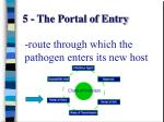 5 the portal of entry