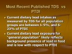 most recent published tds vs ptdi