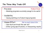 the three way trade off