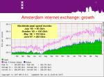 amsterdam internet exchange growth