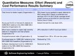 quantitative measures effort rework and cost performance results summary