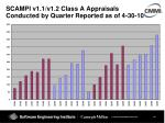 scampi v1 1 v1 2 class a appraisals conducted by quarter reported as of 4 30 10