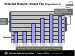 selected results award fee organization 6