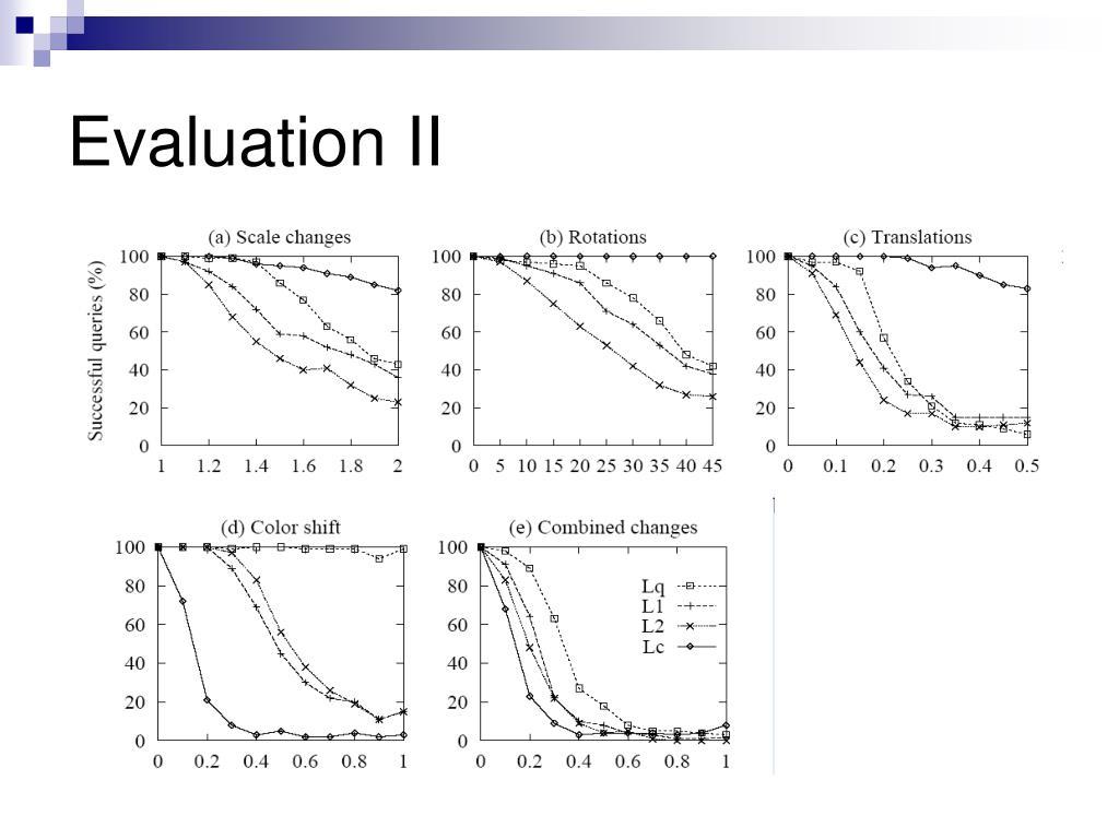 Evaluation II