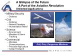 a glimpse of the future a part of the aviation revolution unlimited applications