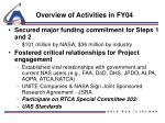 overview of activities in fy04