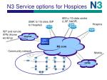 n3 service options for hospices70