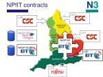 npfit contracts