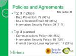 policies and agreements