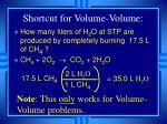 shortcut for volume volume