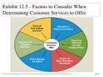 exhibit 12 5 factors to consider when determining customer services to offer