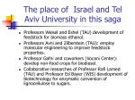 the place of israel and tel aviv university in this saga