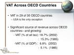 vat across oecd countries