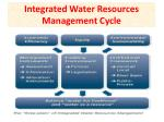 integrated water resources management cycle